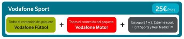 Paquete Vodafone ONE TV Vodafone Sports