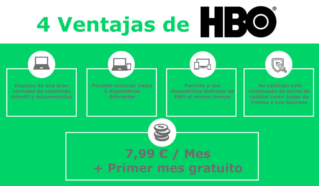 ventajas HBO
