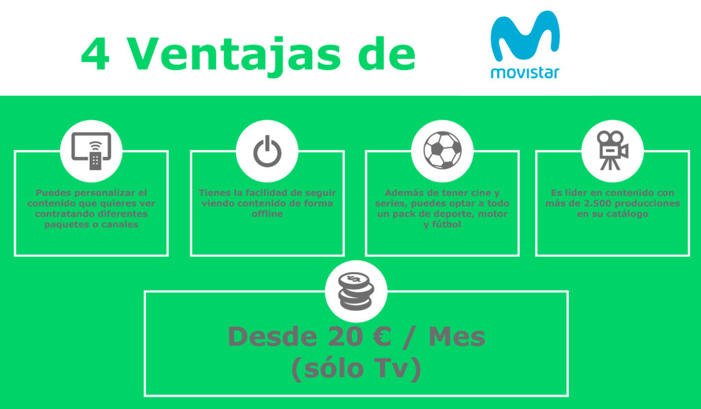 Ventajas Movistar+
